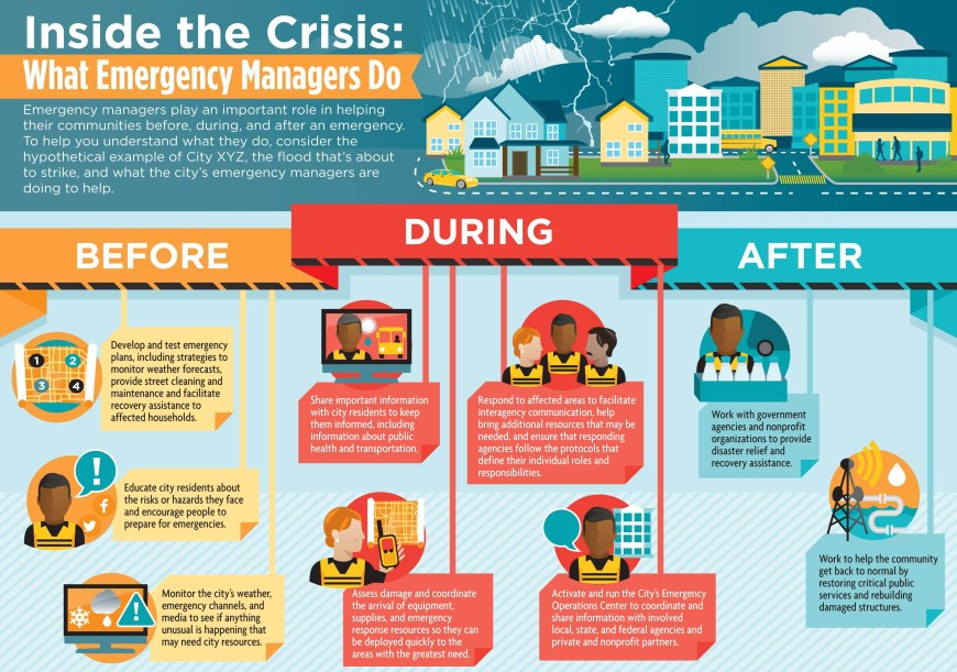 Inside the Crisis Infographic