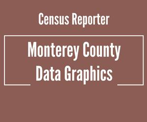 Add CensusReporter Link