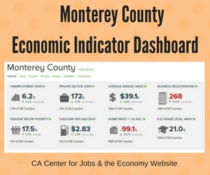Econ Indicator Dashboard CA Cntr for Jobs & Econ
