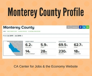 Employment Profile CA Cntr for Job & Econ