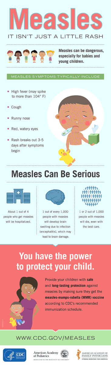 CDC_measles-infographic