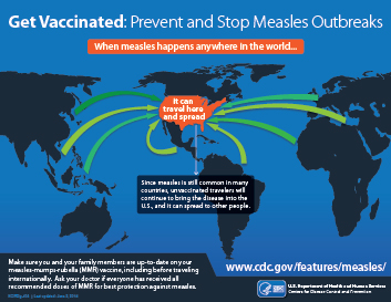 Measles Travel Infograph (CDC)