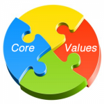 Core - Values Logo