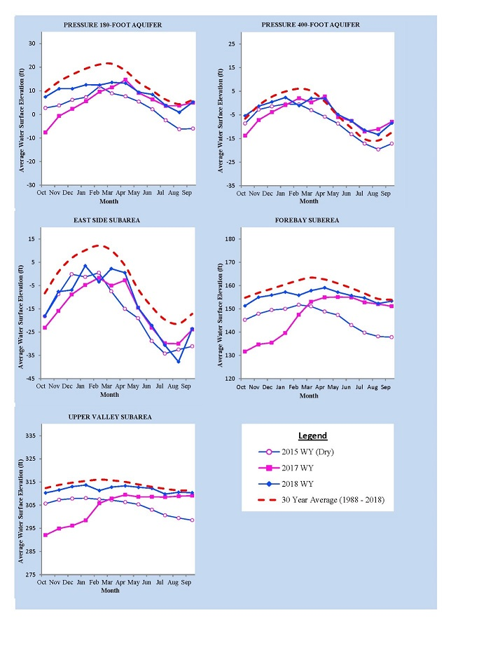 MonthlyGraphs2019_50percent
