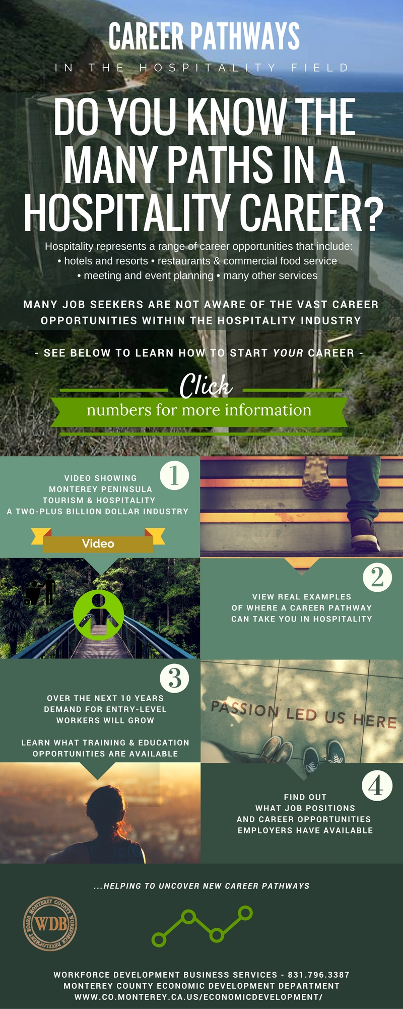 Hospitality Career Pathway Infograpic WDB website